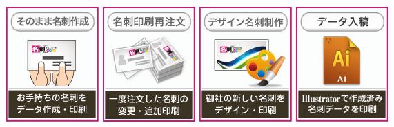 名刺コムの印刷サービス